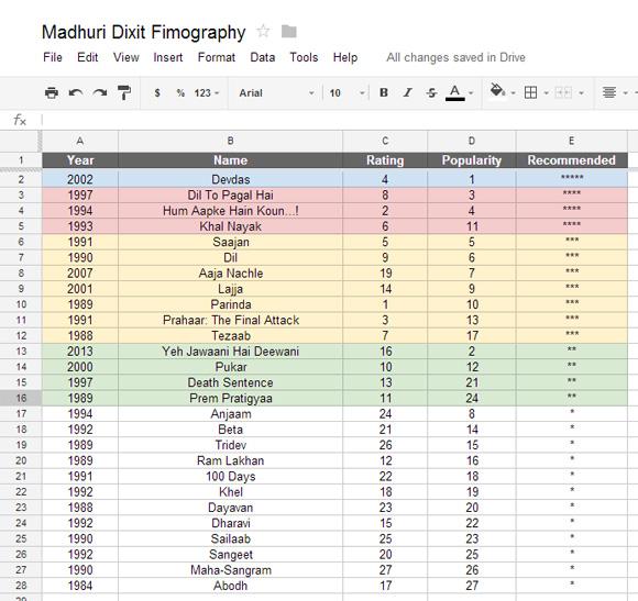 madhuri-dixit-filmography-watchlist